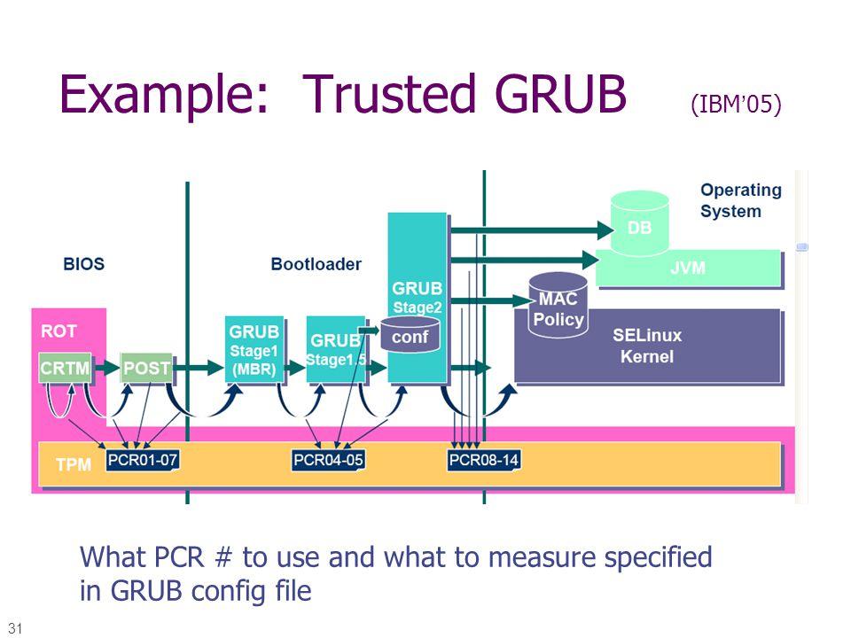 Example: Trusted GRUB (IBM'05)