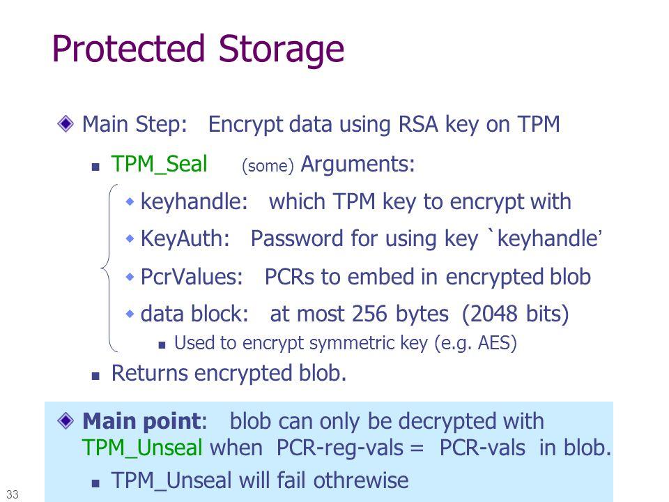 Protected Storage Main Step: Encrypt data using RSA key on TPM