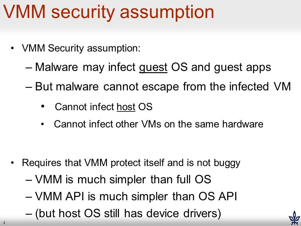 VMM security assumption