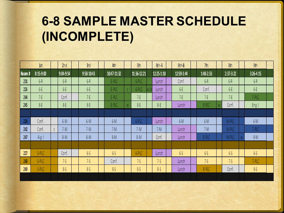 6-8 SAMPLE MASTER SCHEDULE (INCOMPLETE)