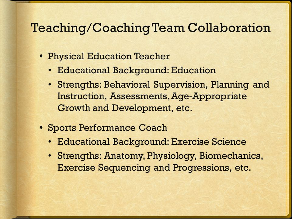 Teaching/Coaching Team Collaboration