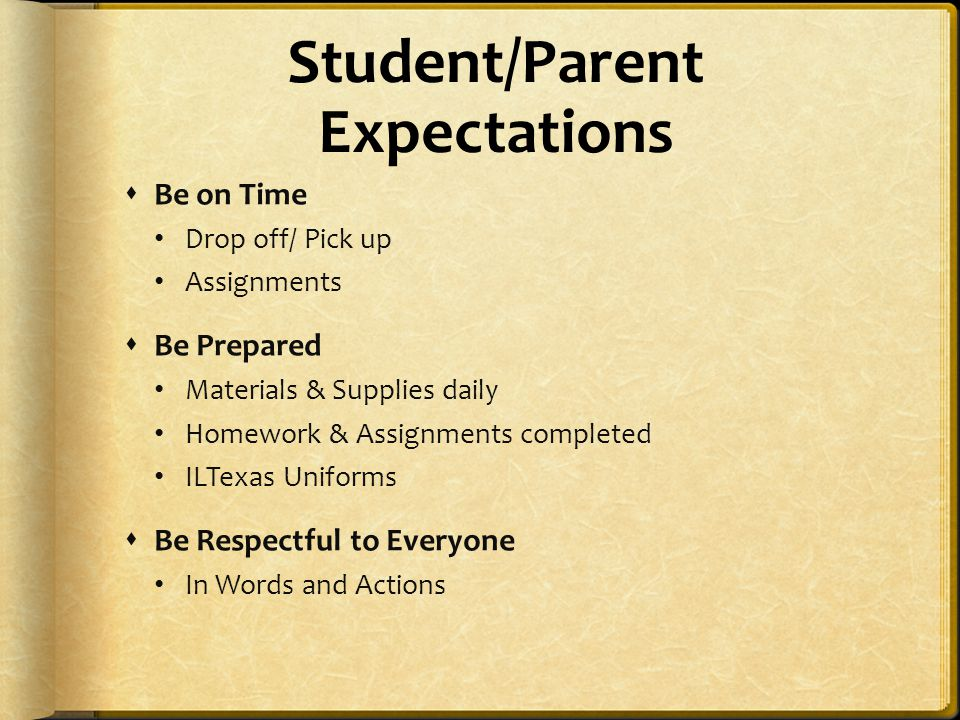 Student/Parent Expectations