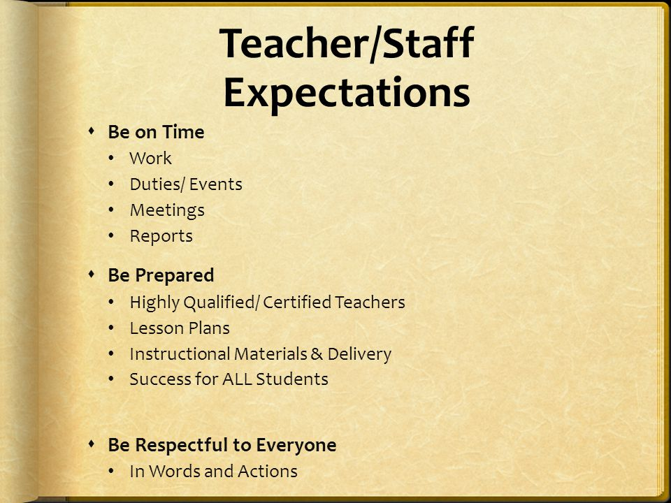 Teacher/Staff Expectations