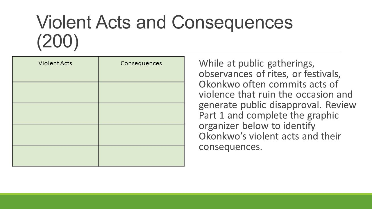 Violent Acts and Consequences (200)