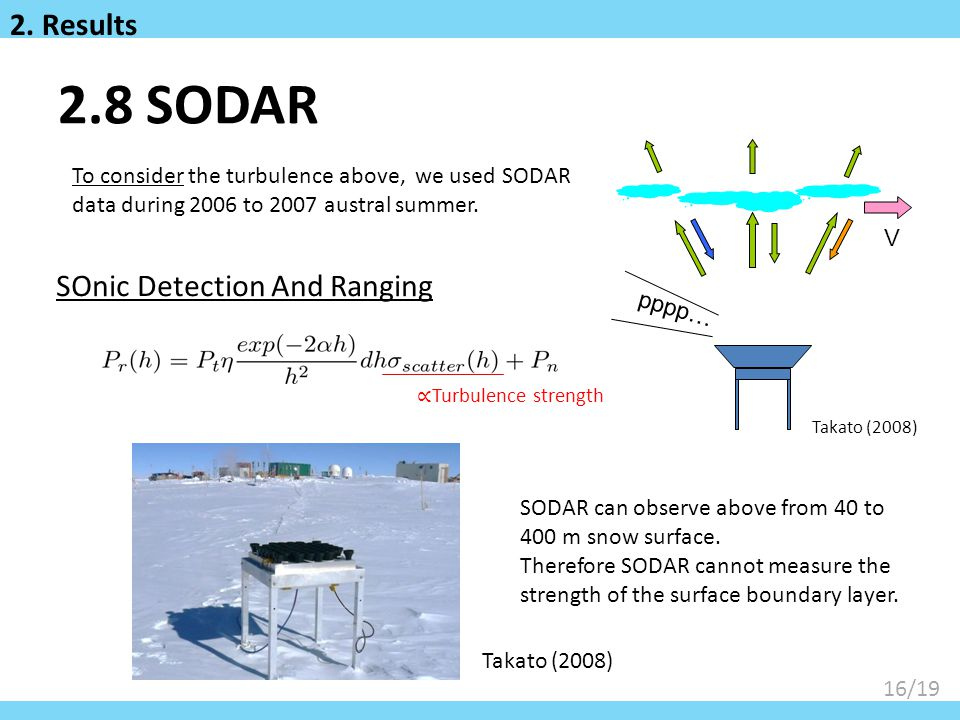 2.8 SODAR 2. Results SOnic Detection And Ranging