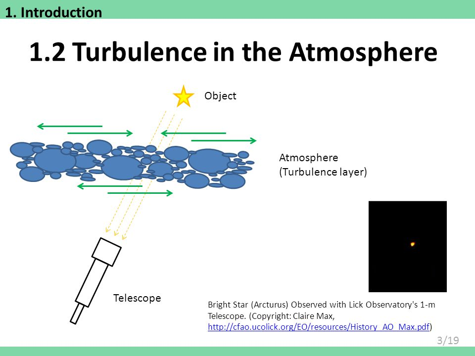 1.2 Turbulence in the Atmosphere