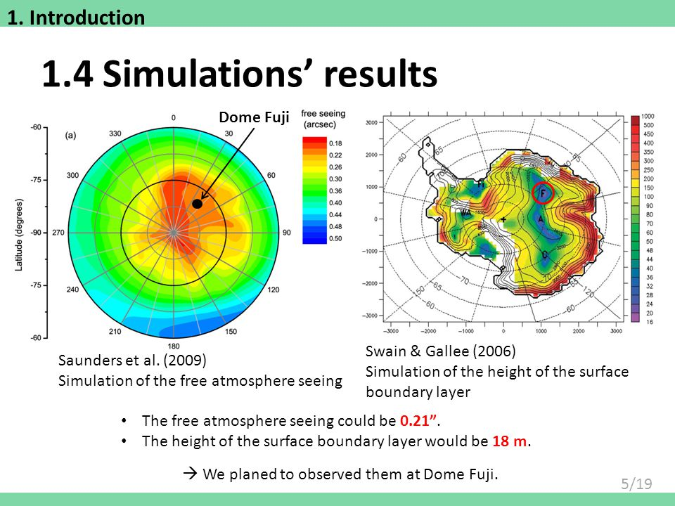 1.4 Simulations' results 1. Introduction Dome Fuji