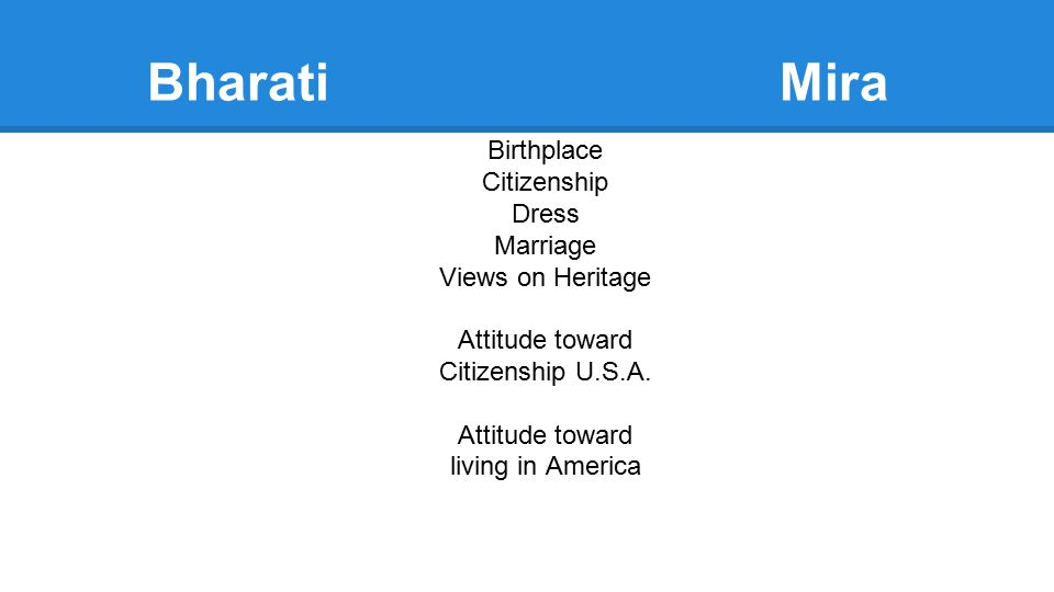 Bharati Mira Birthplace Citizenship Dress Marriage Views on Heritage