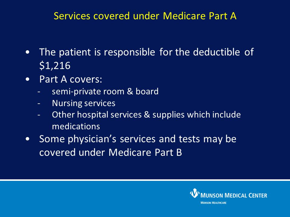 Services covered under Medicare Part A