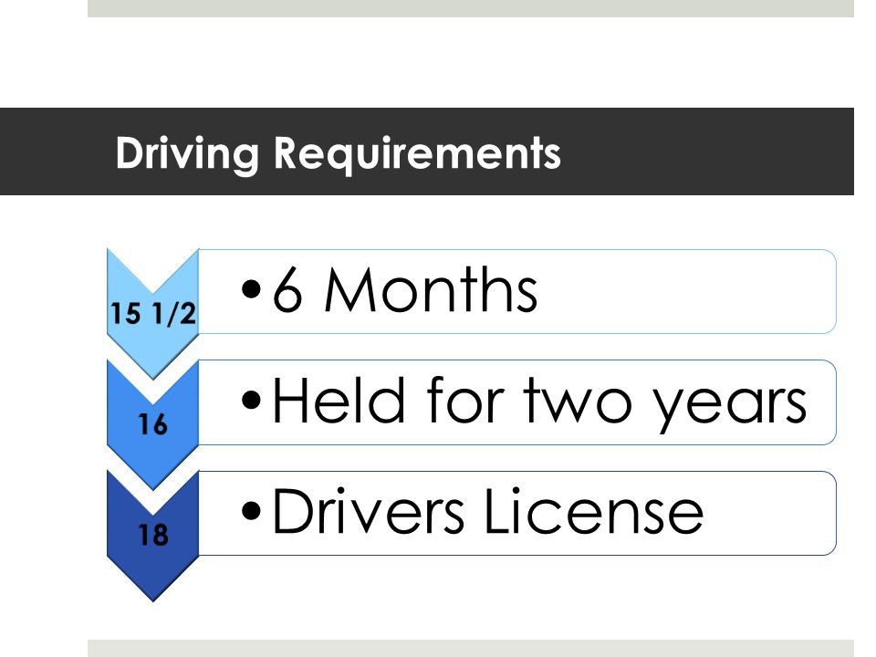 6 Months Held for two years Drivers License Driving Requirements