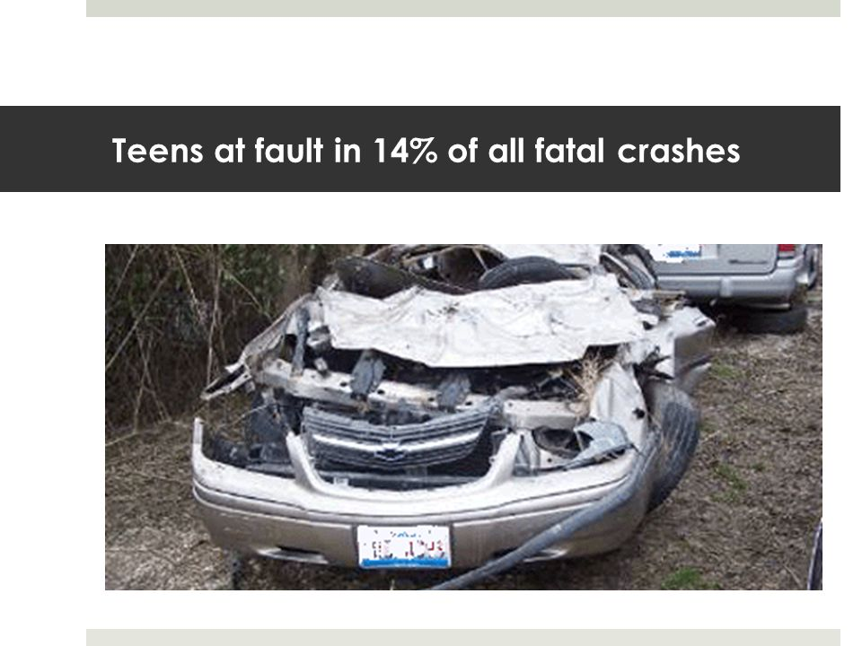 Teens at fault in 14% of all fatal crashes