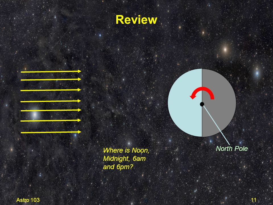 1-5: Astronomers use angles to denote the positions and apparent sizes of objects in the sky