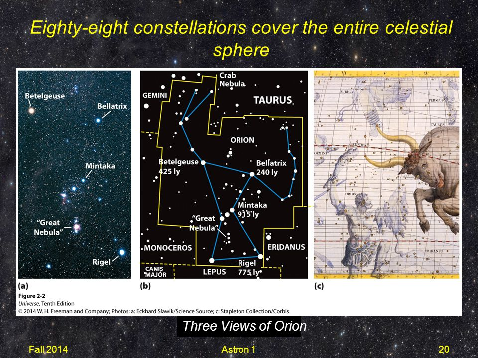 Constellations In ancient times, constellations only referred to the brightest stars that appeared to form groups.