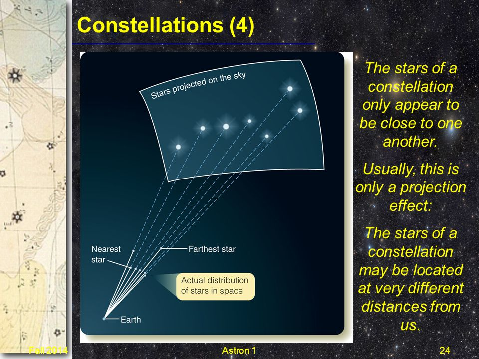 Constellations (5) Orion