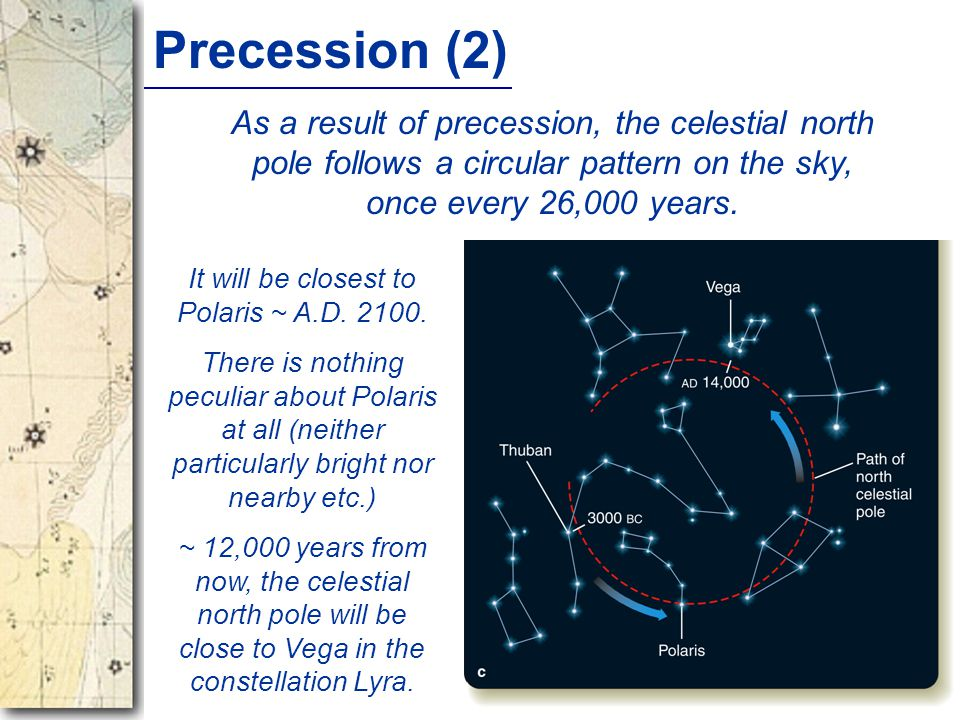 Review Topics How are constellations used in modern astronomy