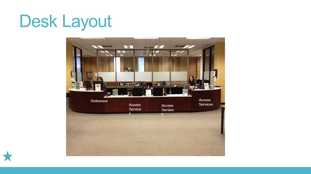 Desk Layout Reference Access Services Access Services Access Services