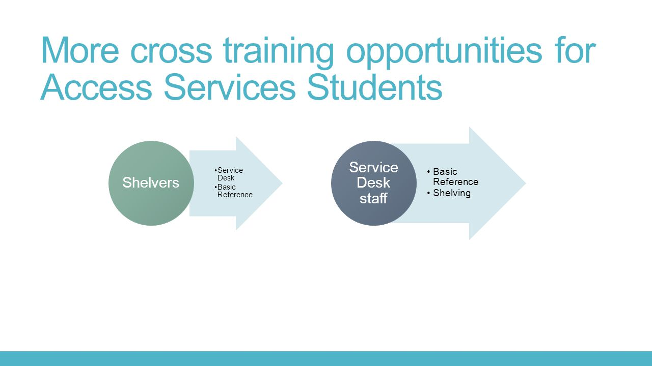 More cross training opportunities for Access Services Students
