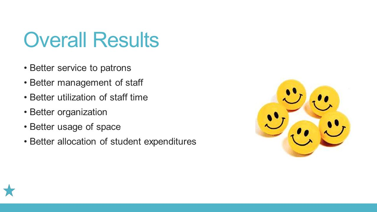 Overall Results Better service to patrons Better management of staff