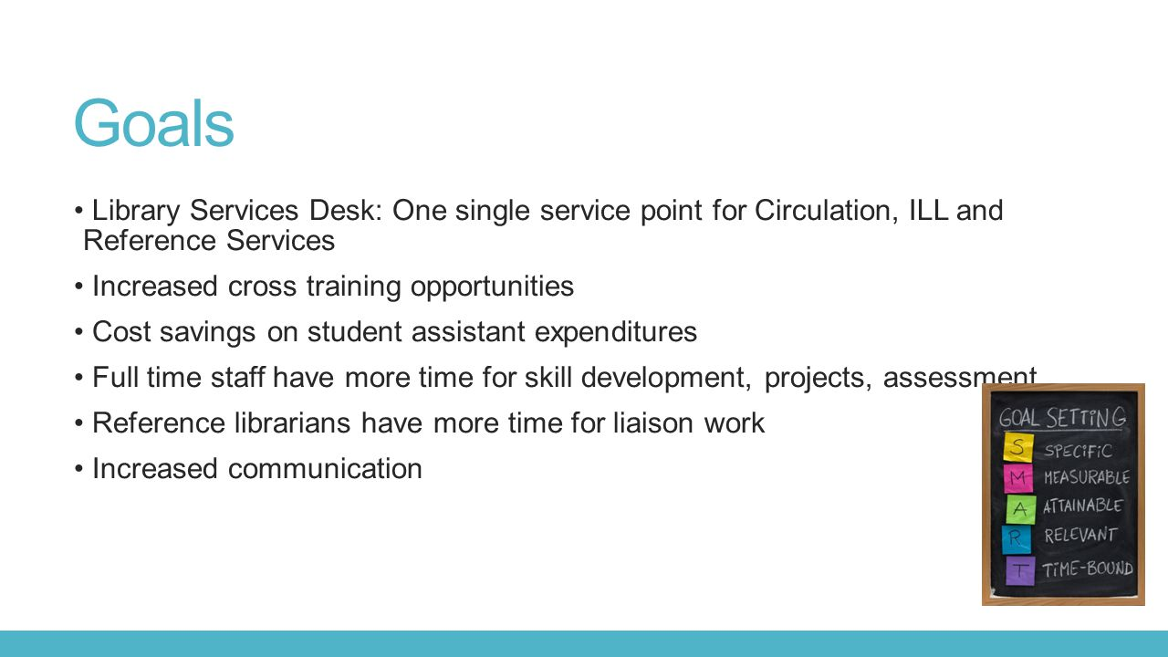 Goals Library Services Desk: One single service point for Circulation, ILL and Reference Services.