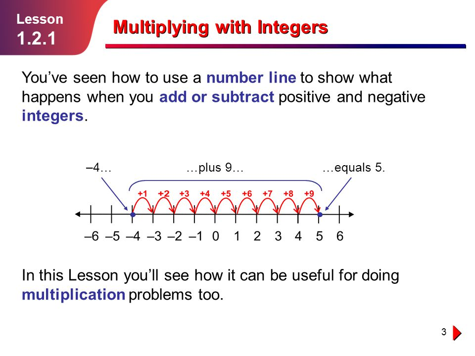 Multiplying with Integers