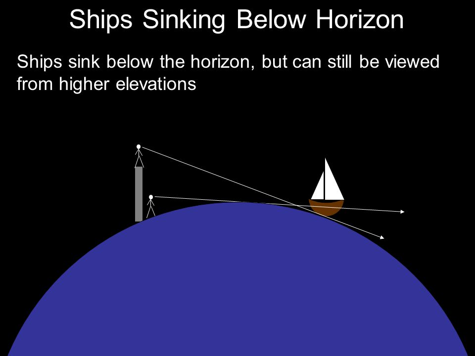 Ships Sinking Below Horizon