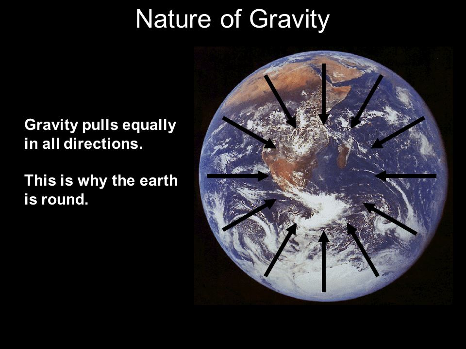 Nature of Gravity Gravity pulls equally in all directions.