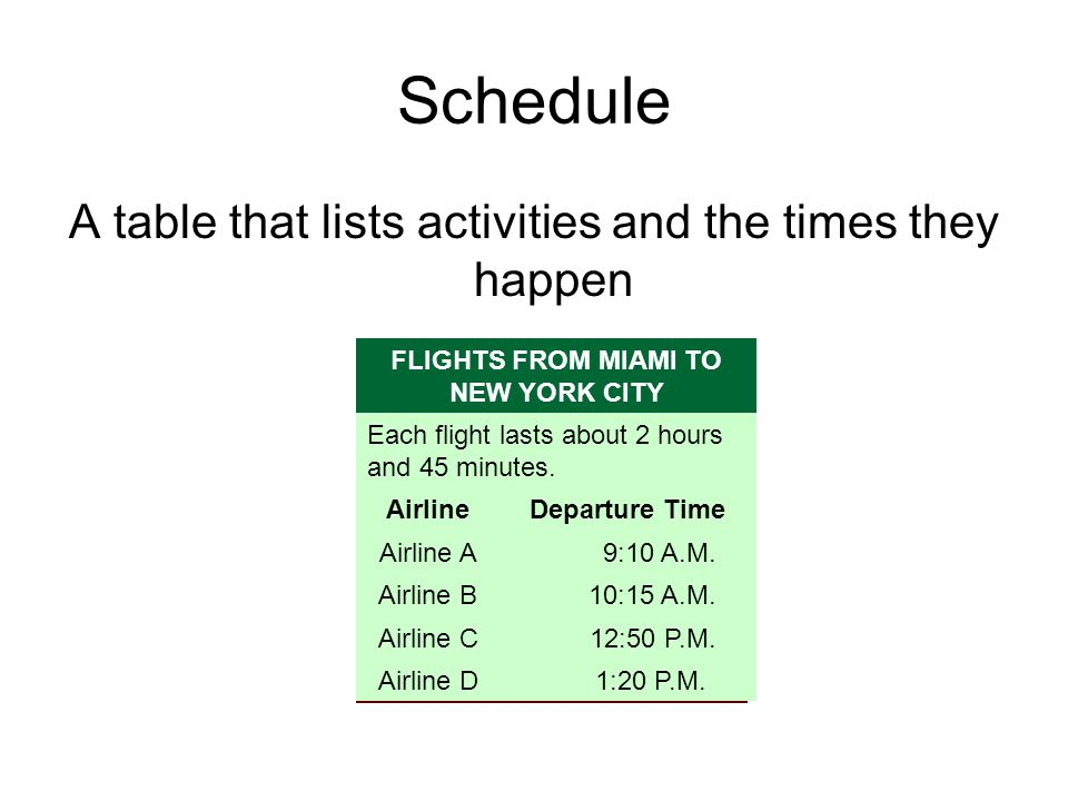 FLIGHTS FROM MIAMI TO NEW YORK CITY