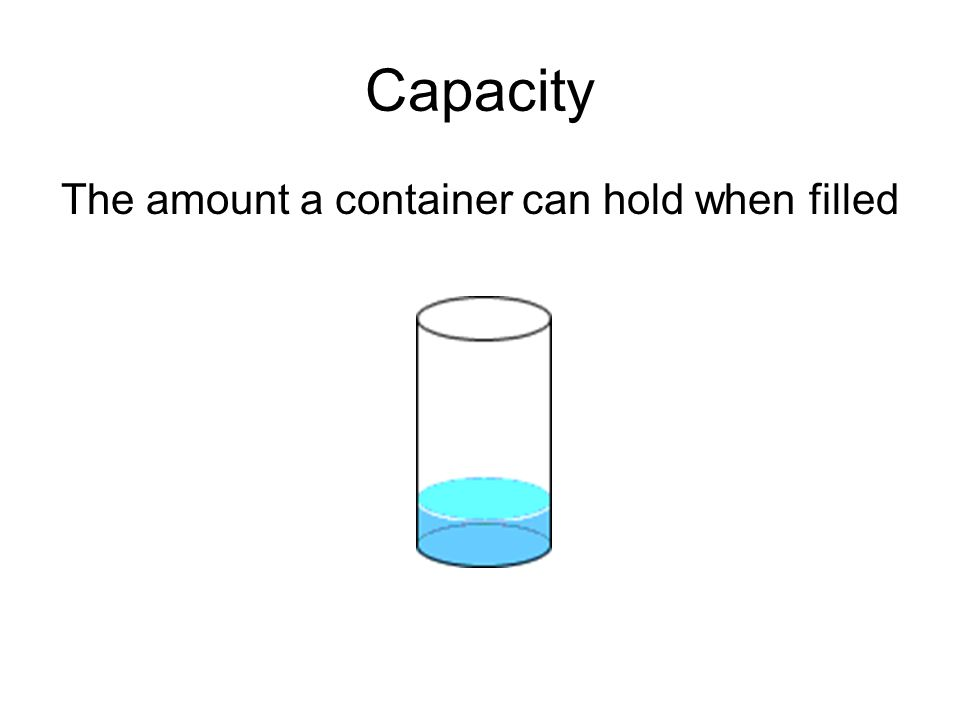 The amount a container can hold when filled