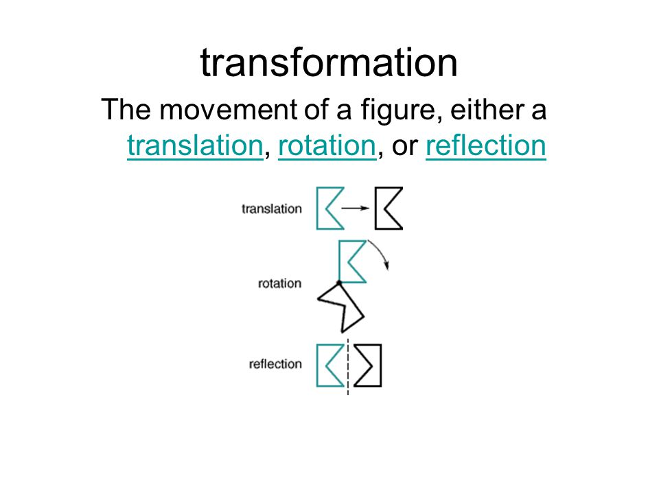 transformation The movement of a figure, either a translation, rotation, or reflection