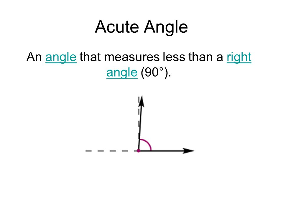 An angle that measures less than a right angle (90°).