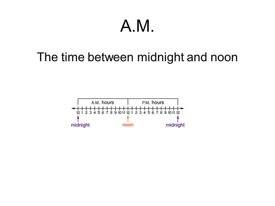 The time between midnight and noon