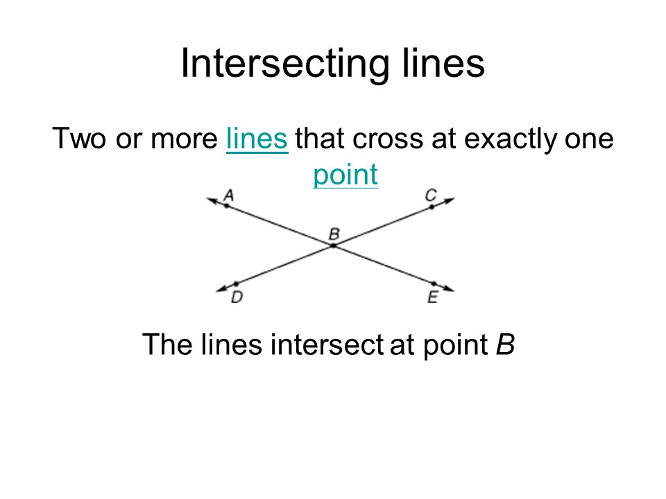 Intersecting lines Two or more lines that cross at exactly one point