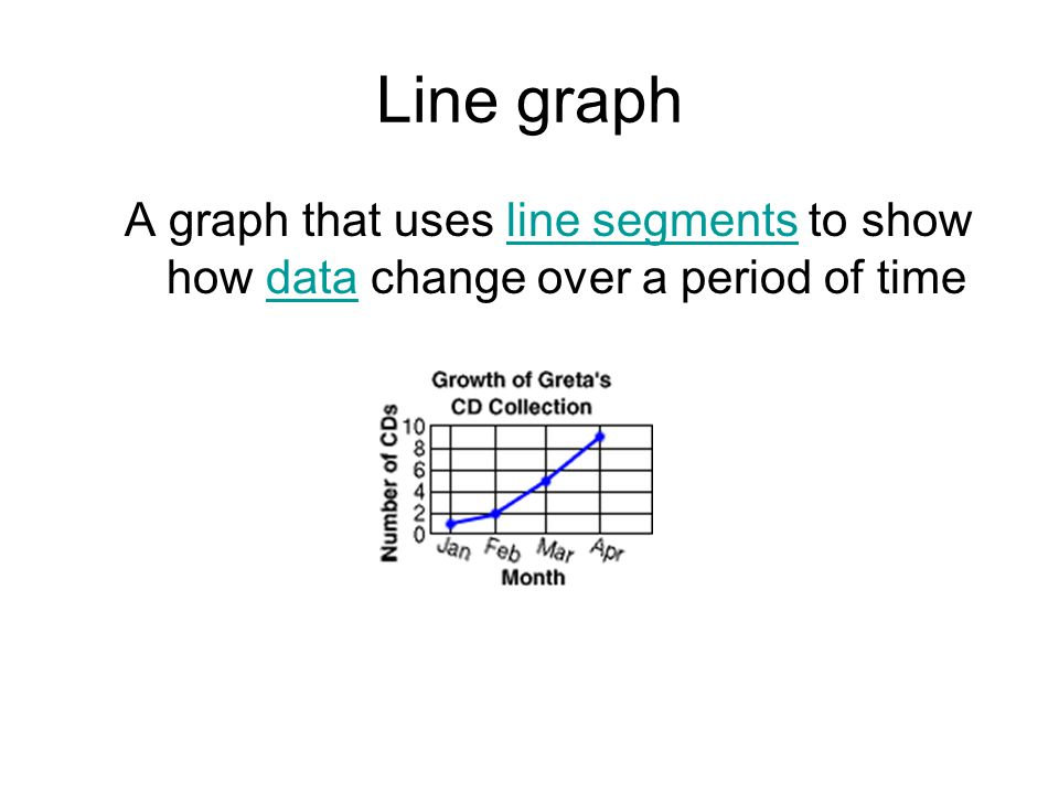 Line graph A graph that uses line segments to show how data change over a period of time