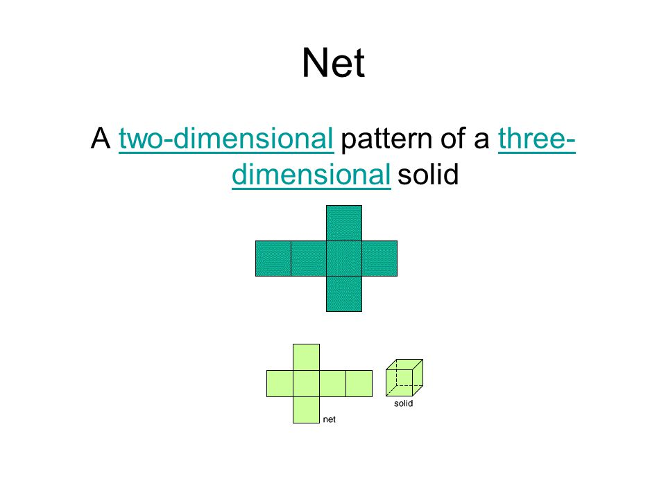 A two-dimensional pattern of a three-dimensional solid