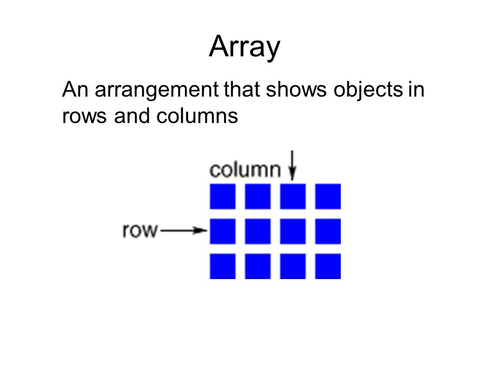 Array An arrangement that shows objects in rows and columns