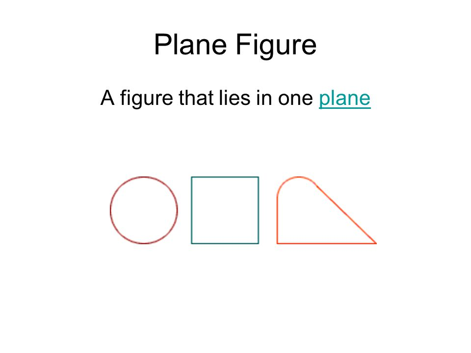 A figure that lies in one plane