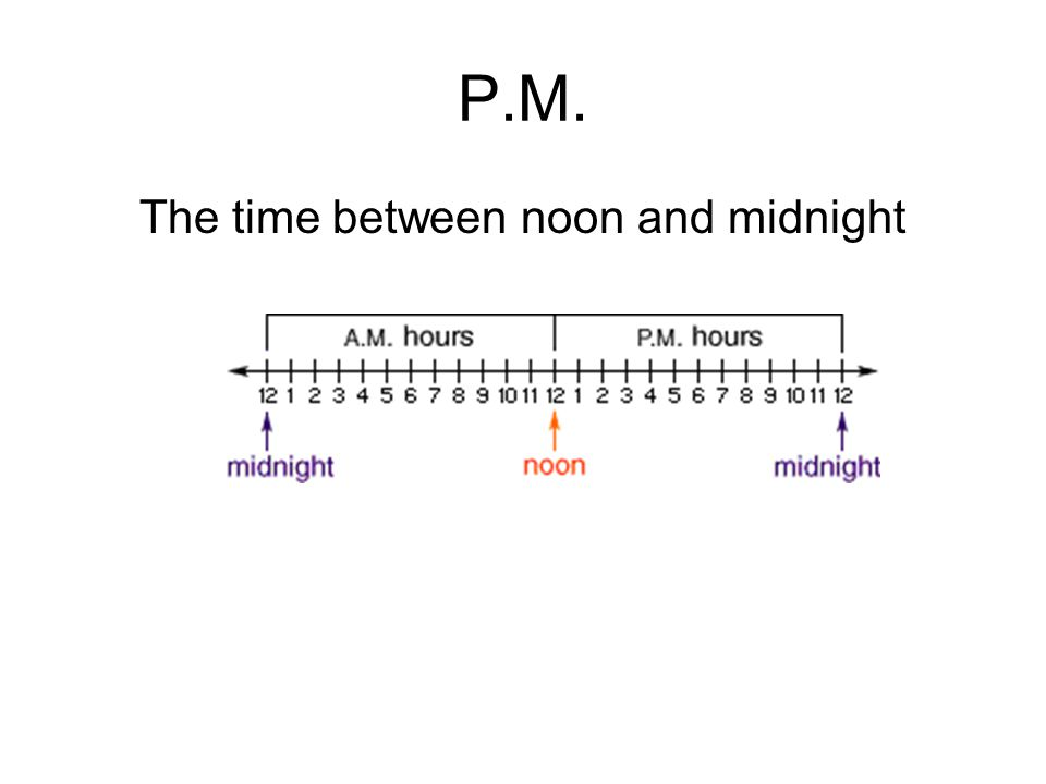 The time between noon and midnight