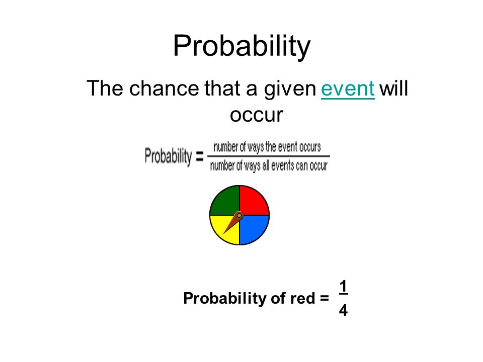 The chance that a given event will occur