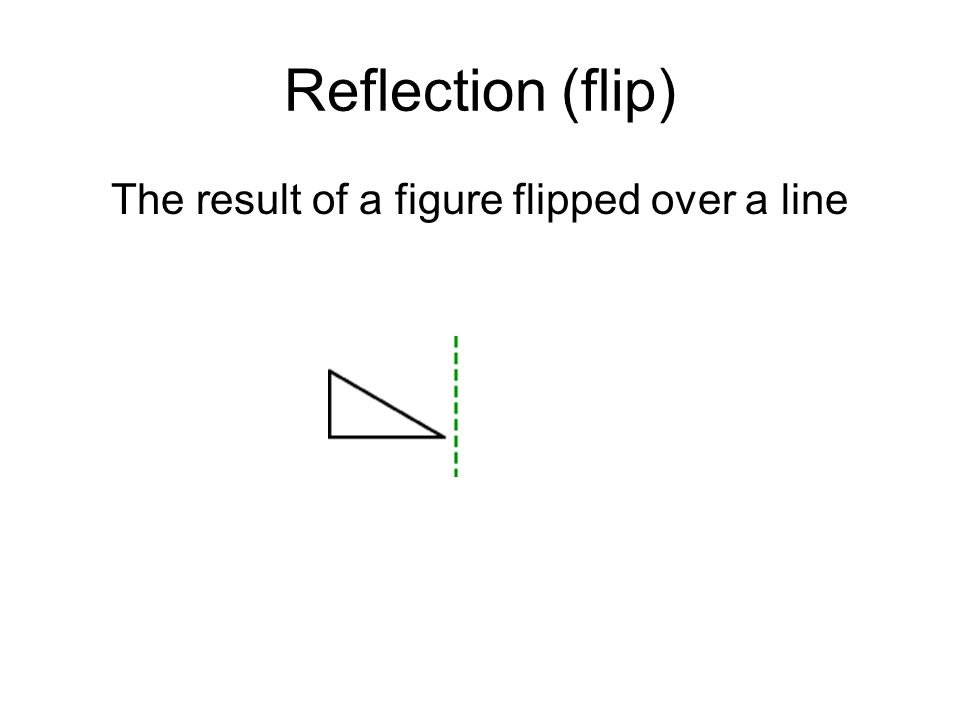 The result of a figure flipped over a line