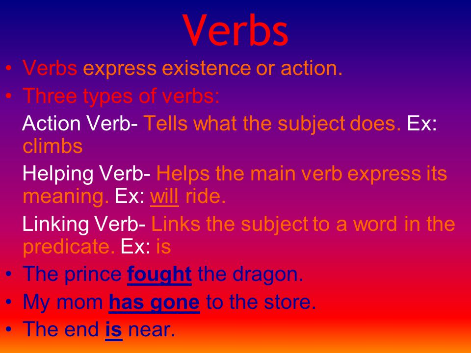 Verbs Verbs express existence or action. Three types of verbs: