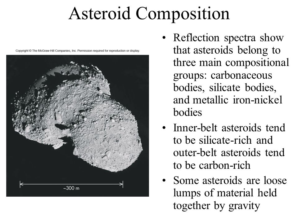 Asteroid Composition