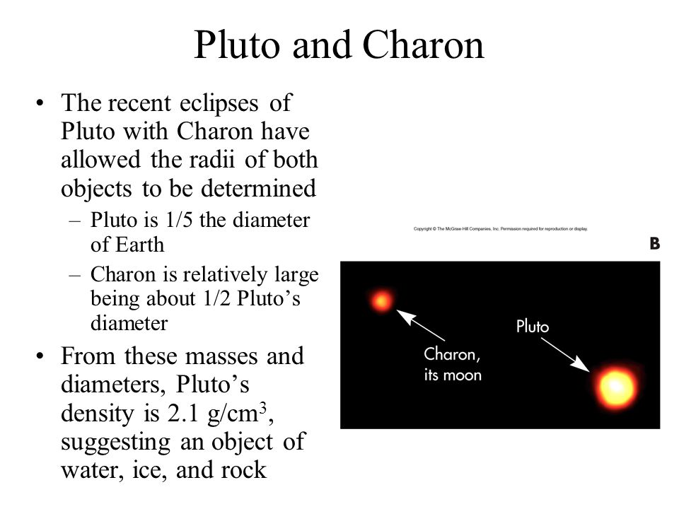 Pluto and Charon The recent eclipses of Pluto with Charon have allowed the radii of both objects to be determined.