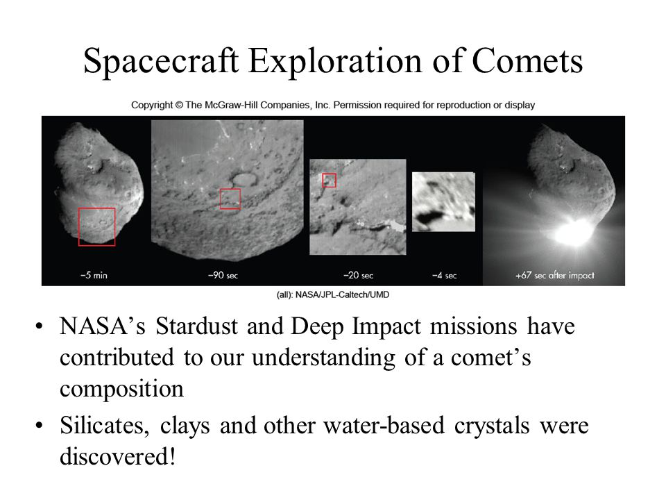 Spacecraft Exploration of Comets