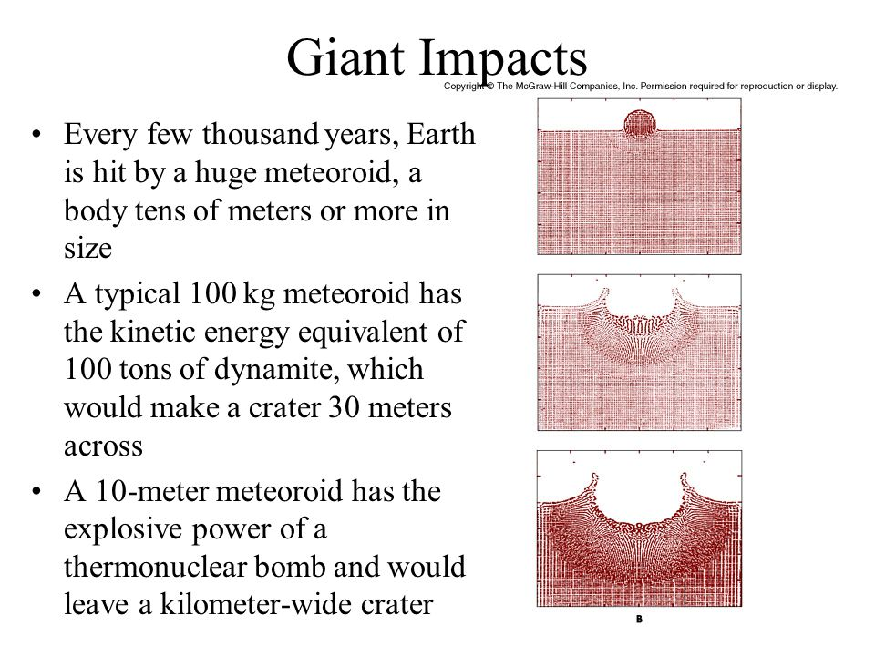 Giant Impacts Every few thousand years, Earth is hit by a huge meteoroid, a body tens of meters or more in size.