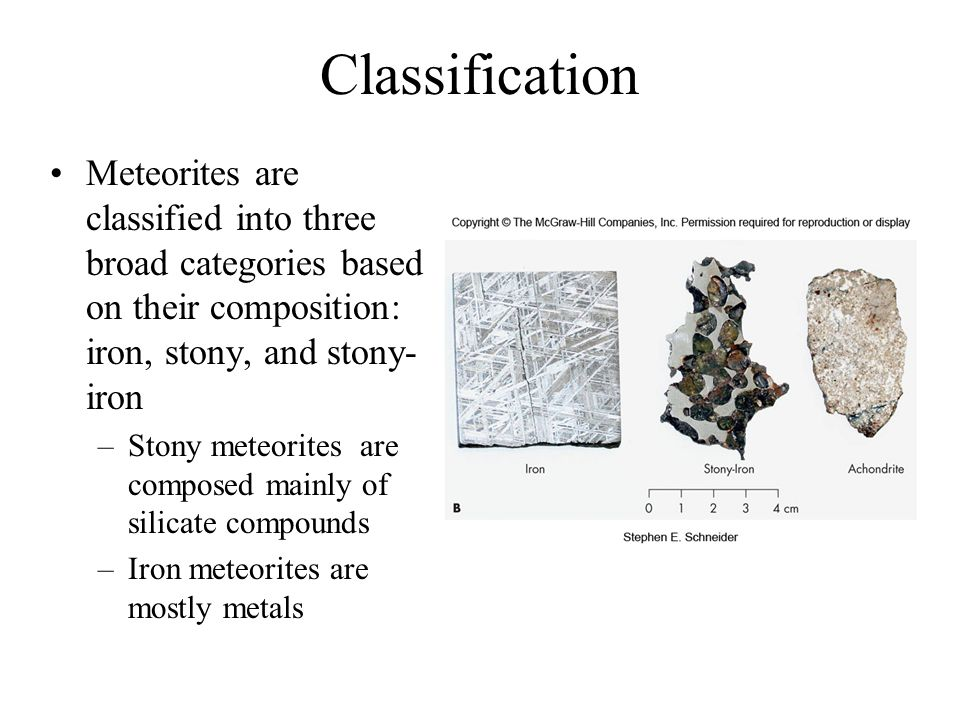 Classification Meteorites are classified into three broad categories based on their composition: iron, stony, and stony-iron.