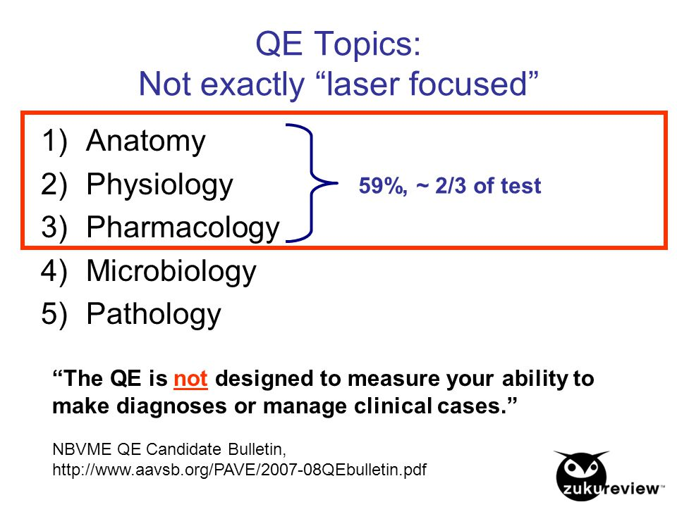 QE Topics: Not exactly laser focused