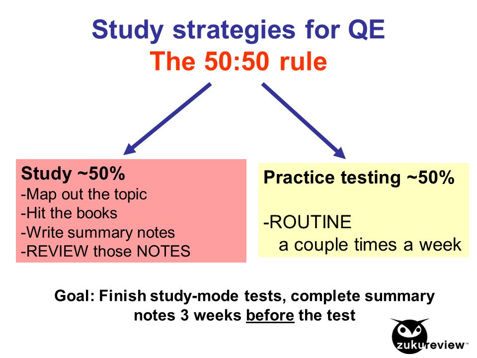 Study strategies for QE The 50:50 rule