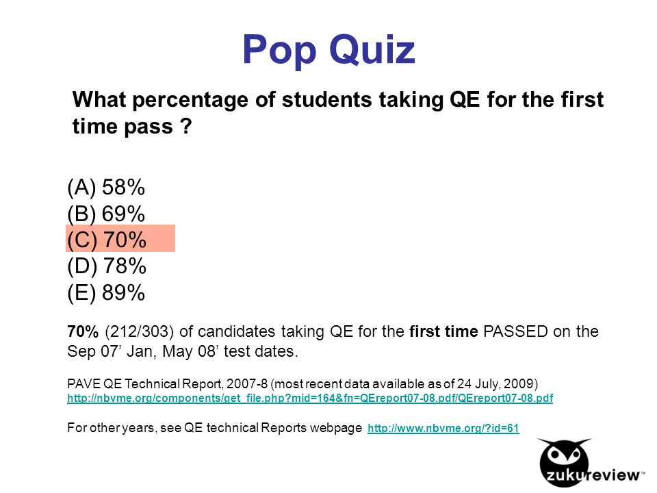 Pop Quiz What percentage of students taking QE for the first time pass (A) 58% (B) 69% (C) 70%