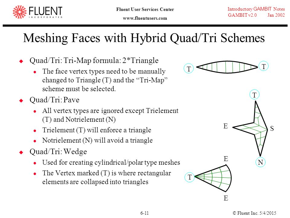 Meshing Faces with Hybrid Quad/Tri Schemes