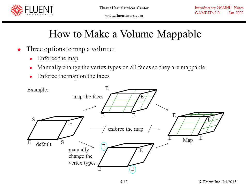 How to Make a Volume Mappable